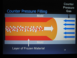 Struct Foam with Gas Counterpressure